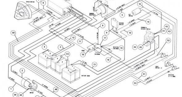 1994 Club Car Wiring Diagram Di 2020