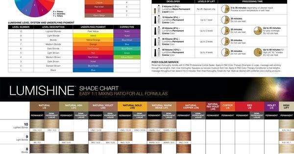 Joico Lumishine Shade Chart. | Color Charts | Pinterest ...