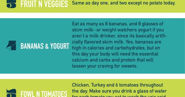 Lose 10 pounds in 7 days, the HEALTHY WAY!