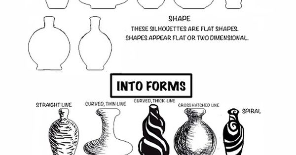 Shape Form And Space In Art : The helpful art teacher line shape form movement