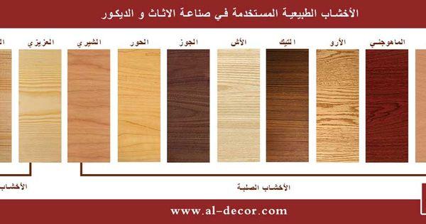 الخشب الطبيعي و مرجعك في التعرف علي اهم الانواع المستخدمة في صناعة الأثاث و الديكور In 2020