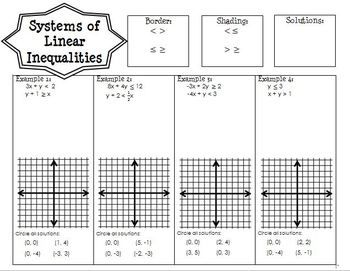 Systems Of Linear Inequalities Guided Notes Foldable With