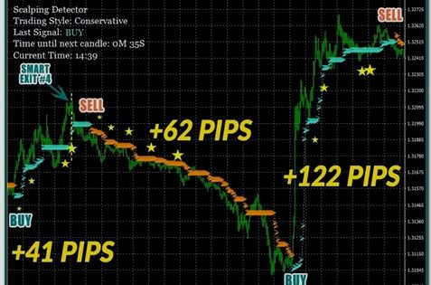 The Best Tips For Becoming A Forex Success Forex Strategy Map