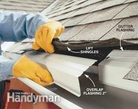 How To Install Gutters How To Install Gutters Home Repairs Gutters