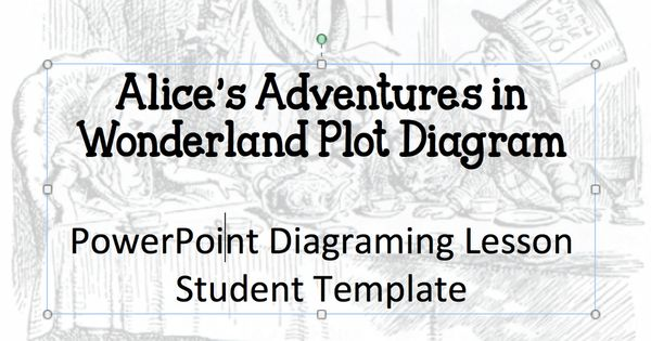 free alice in wonderland plot diagram template and
