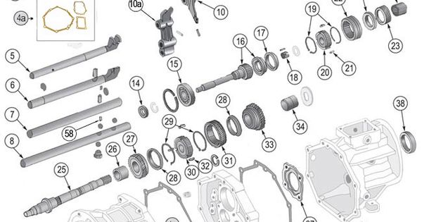 Toyota g series likewise 22166223143108090 additionally Tincsitufordn soclog moreover 91 Jeep Wrangler Suspension Diagram together with Dana Transmission Manual. on jeep ax5 transmission diagram