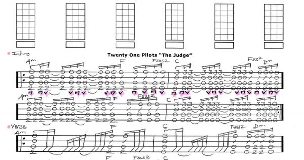 Twenty One Pilots The Judge Ukulele Tab by Jeffrey Thomas. Learn to play this song right with my ...