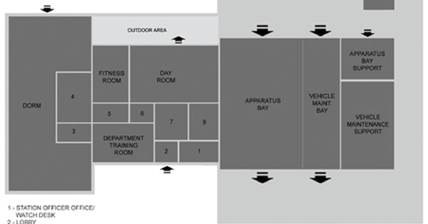 Fire Station Whole Building Design Guide Fire Station Design Fire