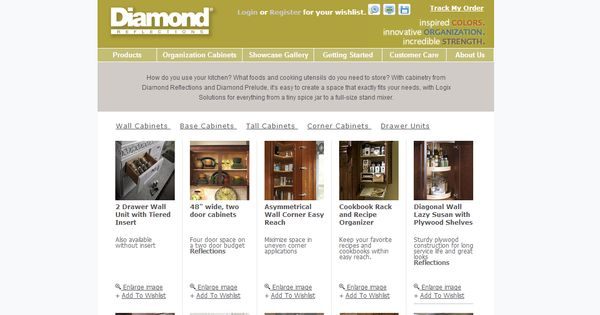 Diamond Lowes   Organization Cabinets > Wall Cabinets   Kitchen ...