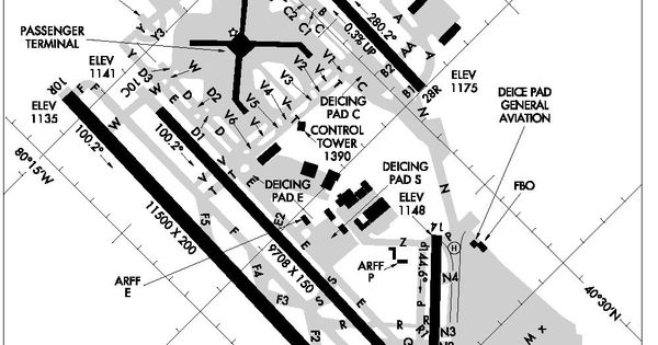 airport runway layout diagrams