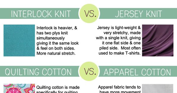 Understanding Different Fabric Types