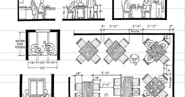 Types and sizes of table arrangements interiors