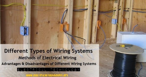 Methods of Wiring And Different Types of Wiring Systems