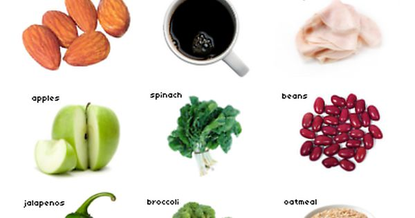 15 foods that boost your metabolism | Great healthy recipe! TrainWithHeart MioGlobal