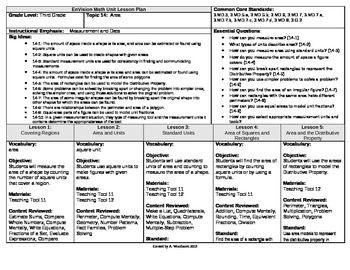Common Core Envision Math Third Grade Topic 14 Unit Plan Area Envision Math Third Grade Math Unit Plan