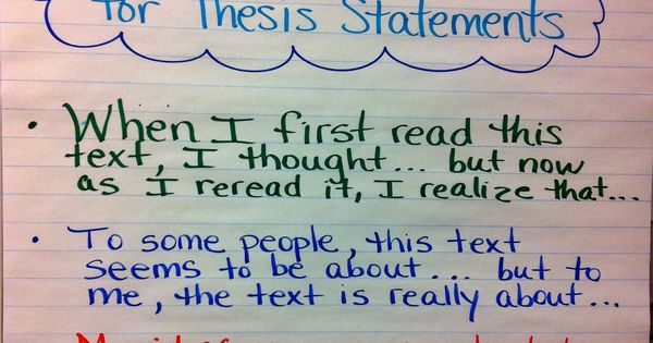 strategies for teaching thesis statement