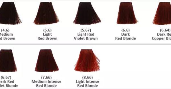 Keune Tinta Color Paleta Boja Za Kosu Kremasica Copper Blonde Red To Blonde Dark Red Brown