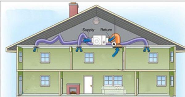 Robot Check Heat Pump Air Conditioner Inverter House System