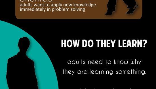 Adult Learning University 46