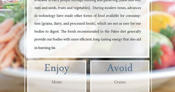 "Quick pic showing ""What is The Paleo Diet?"" Order at www.theprimalplan.com crossfit"
