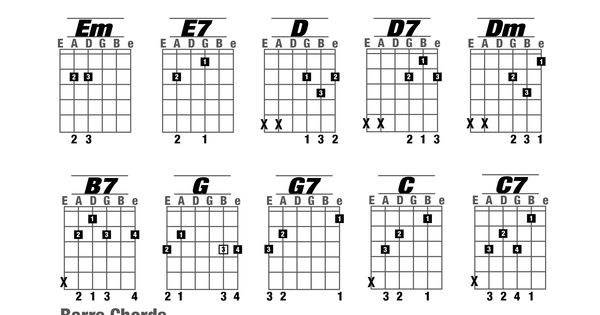 guitar chords charts printable standard tuning