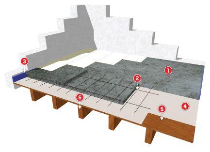 Pailleo Granules De Pure Paille De Cereales Chape Beton Plancher Bois Plancher