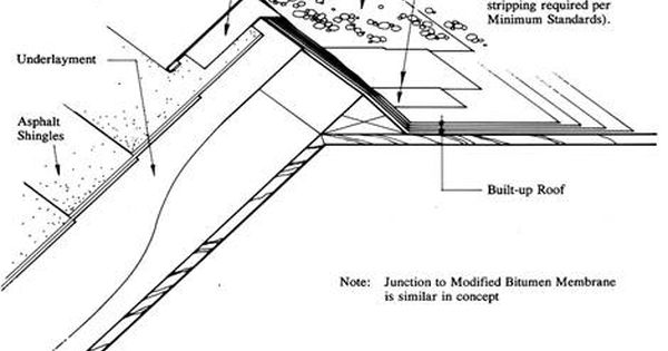 Modified Bitumen Membrane Service By Fields Roof Service Roofing Services Modified Bitumen Roofing Roof