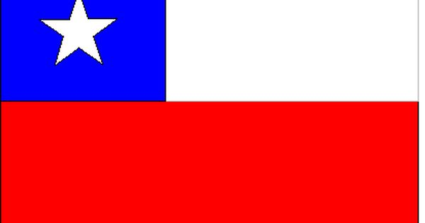 Chile S Flag