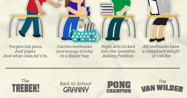 16 Students You Meet in College, so funny but so true