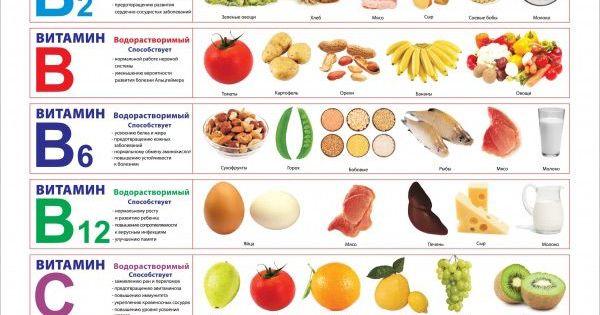 здоровое питание купить украина