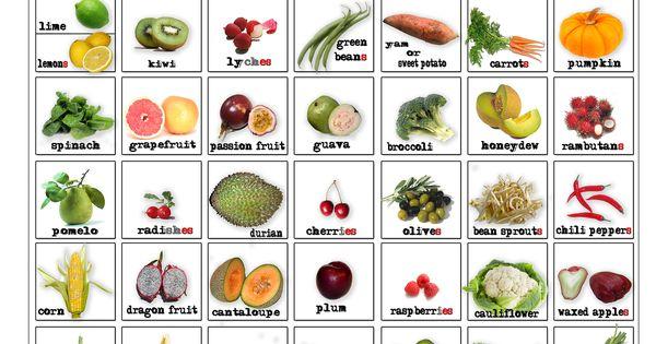 LEARN ABOUT FOODS: 8/1/11 - jesusintamil.blogspot.com