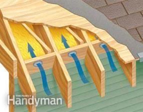 Improve Attic Ventilation Introduction Attic Ventilation Attic Home Maintenance