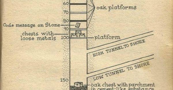 sma sunny island wiring diagram oak island diagram