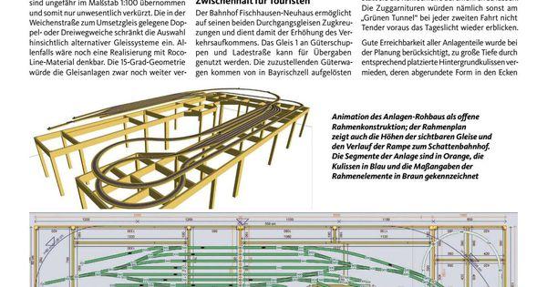 Fancy Eisenbahn modellbahn magazin Model train Scale models and Scale