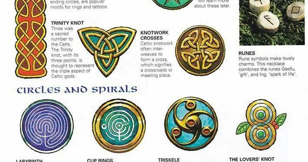 Celtic Pagan Symbols And Meanings – Wonderful Image Gallery