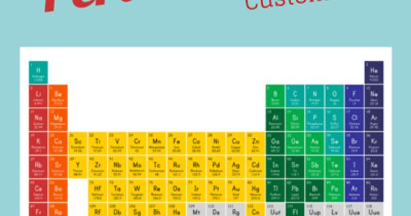 Free printable and customizable periodic table of elements - Interactive periodic table game ...