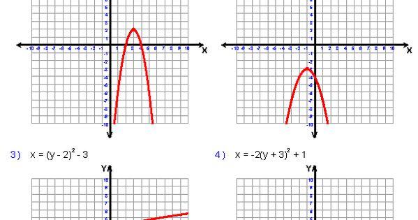 graphing quadratic functions worksheets math aids com pinterest worksheets algebra and math. Black Bedroom Furniture Sets. Home Design Ideas