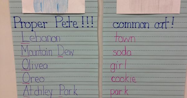 Proper and Common Nouns - cute anchor chart idea!