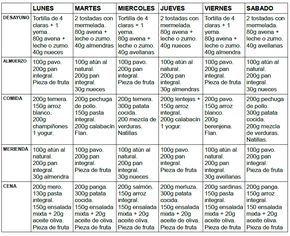 Dieta 4000 Calorías Musculacion Para Principiantes Dieta Masa Muscular Dieta Aumentar Masa Muscular Dietas Para Masa Muscular