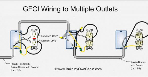 9b5504ea1962d19d81a855f0bcd20233 wiring multiple gfci outlets beer & brewing pinterest woods gfci wiring diagram multiple outlets at reclaimingppi.co