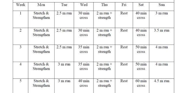 10k running plan for beginners pdf