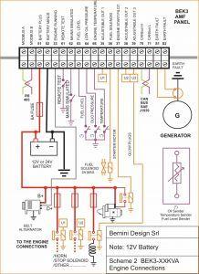 Electrical Panel Board Wiring Diagram Pdf 2018 Electrical Panel Board Wiring Diagram Electrical Circuit Diagram Basic Electrical Wiring Electrical Panel Wiring