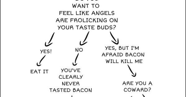 Should I eat that bacon flowchart comedy funny humor laughs tommykho