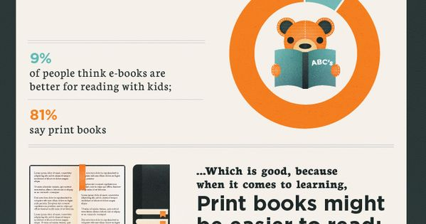 Electronic or print – it doesn't really matter. What really matters is