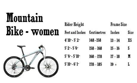 Bicycle Sizing Fundamentals Bmx Bikes Kids Bike Sizes Bike