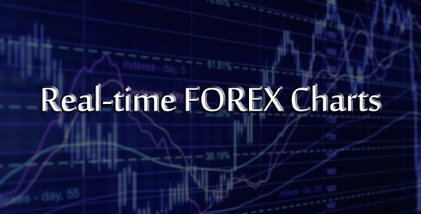 Real Time Forex Charts WordPress