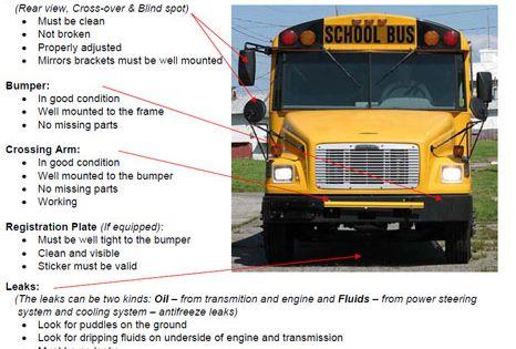 international school bus engine diagram school bus engine diagram - google search | cdl ... school bus engine inspection diagram #2
