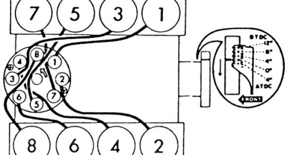 Access Denied Repair Guide Chevy Diagram