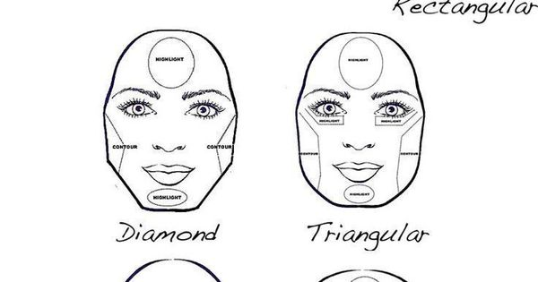 how to make your eyes look thinner