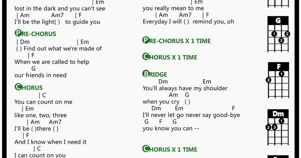 u570du5a01u5582 ukulele: Bruno Mars Count On Me [ukulele chord] : all things music : Pinterest : Ukulele ...